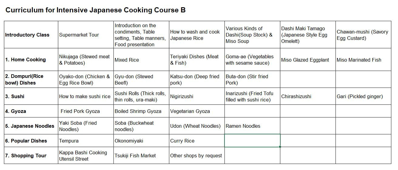 Intensive Japanese Cooking Course Curriculum